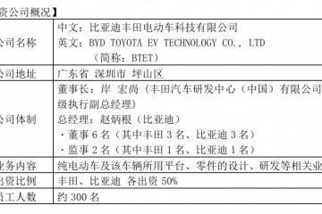 丰田与比亚迪合资建立的纯电动车研制公司正式建立