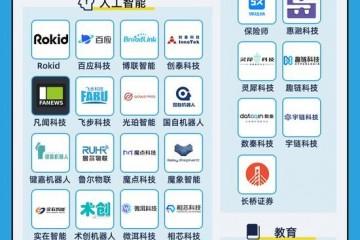 2021杭州独角兽&准独角兽企业榜单发布独角兽37家准独角兽209家